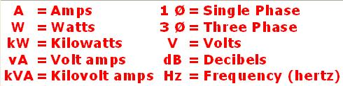 Electrical Abbreviations and Symbols